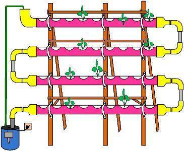 rak-hidroponik-4-pipa-pralon-pvc