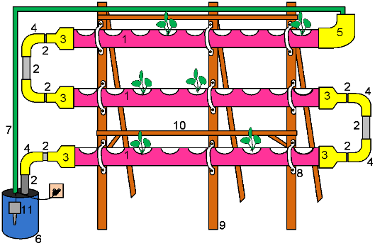 rak-hidroponik-dft-nft-modifikasi